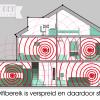 Creatoren_Films-ROBICT_POF_glasvezel_netwerk_internetsnelheid_wifi_promotiefilm_infographic_animatie